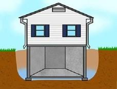 Why Basements Leak and How We Can Fix It