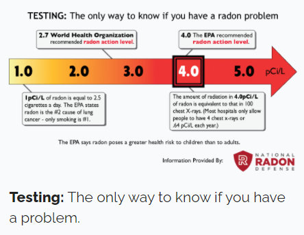 The Importance of Getting Your Home Tested for Radon - Image 2