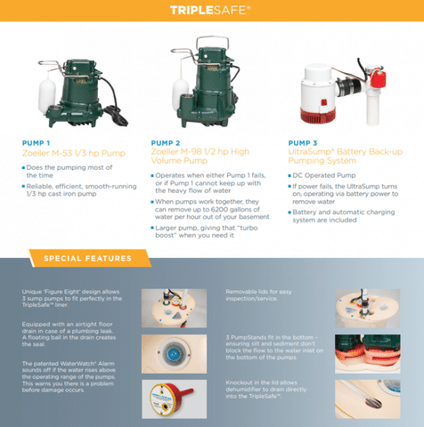The Importance of Getting a TripleSafe Sump Pump Installed in Your Home - Image 3