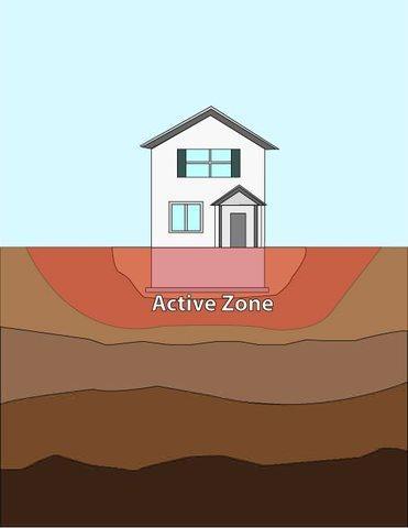 Soil beneath the ground surface near the home