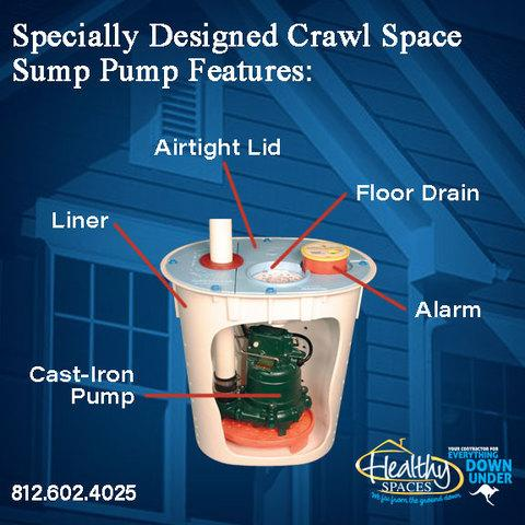 The Pump is Only Part of a Sump Pump System
