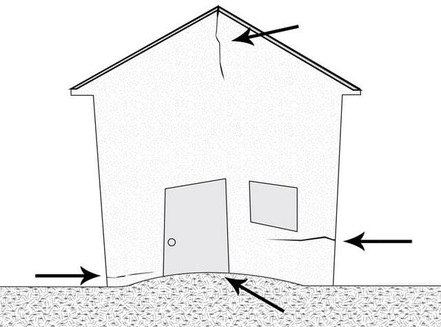 How Is The Cold Hurting Your Home's Foundation?