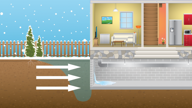 Why You're Not Basement Waterproofing (And What You Can Do About It)