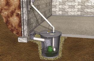 Basement drainage system keeps basement dry when it rains