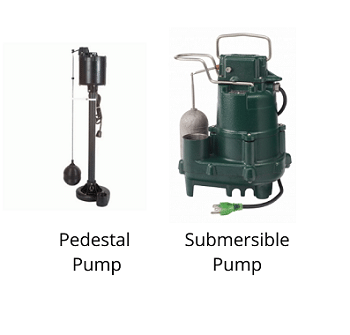 Different Types of Sump Pumps - Which is the Best?