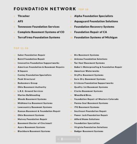 Redeemers Group breaks top 20 in Supportworks dealer network