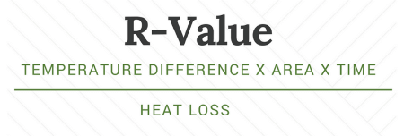 R-Value formula calculation