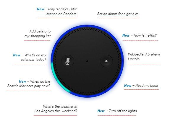 Amazon Echo aka Alexa is always listening are you worried with how much - Image 2
