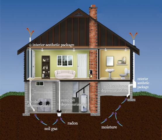 Kentucky Law Doing Little to Protect Residents From Radon