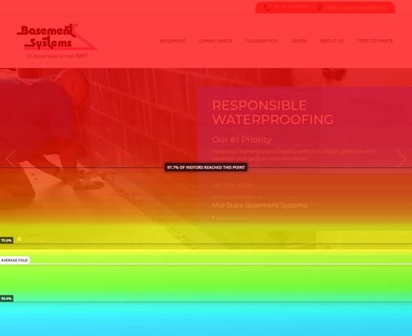 Heat Map User Experience Example site testing