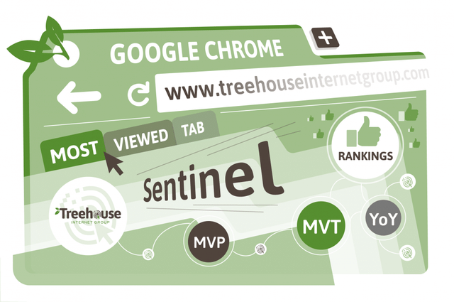 Sentinel Program Blog Cover: Most Used Tab and resources