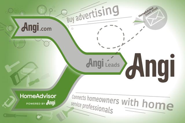 The Angi Umbrella: The Merge of Angie's List and HomeAdvisor
