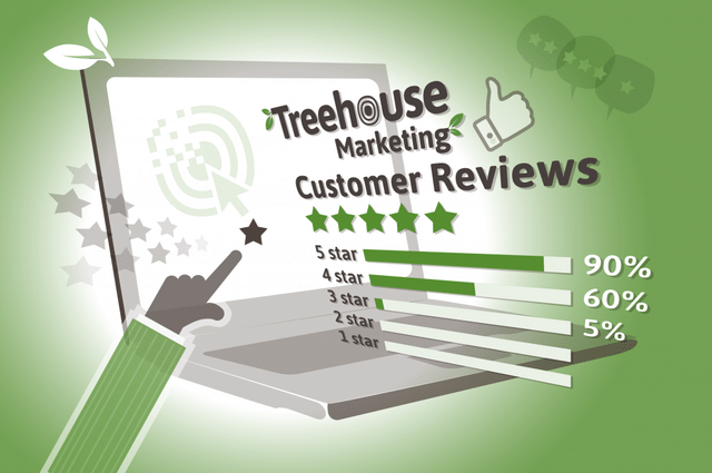 The Importance of Customer Reviews - Image 1