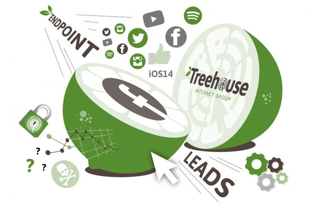 iOS14 Update Facebook Lead Generation Campaigns