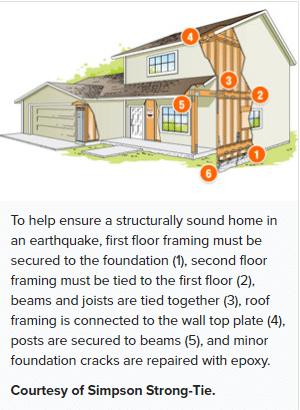 How Earthquakes affect homes in Bonita, Ca