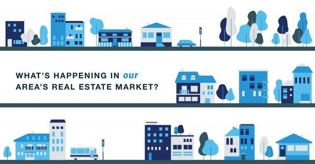 What's happening in your area's real estate market?