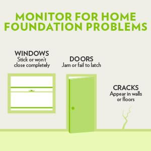 Do you have cracks in your wall? You might need your foundation repaired.