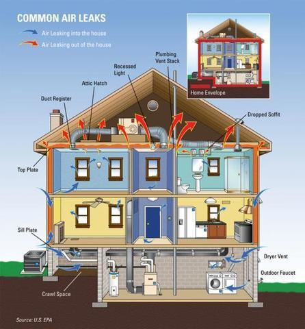 October 30 is Weatherization Day!