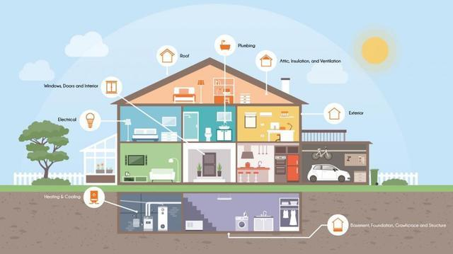 NHI Month 2021: April is National Home Inspection Month!