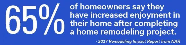 Quote from NAR