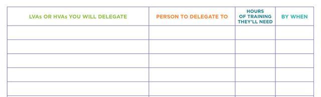 LVA Delegation Plan Worksheet