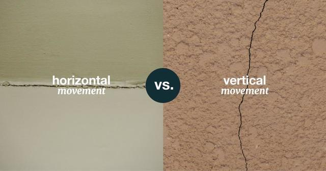 The Difference Between Horizontal and Vertical Movement