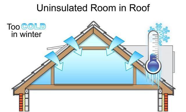 How Attic Ventilation Helps Solve Ice Dam Problems - Image 2
