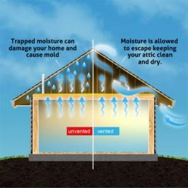 The YearRound Benefits of Proper Attic Ventilation - Image 1