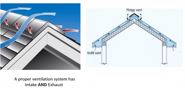 Types Of Vents - Image 2