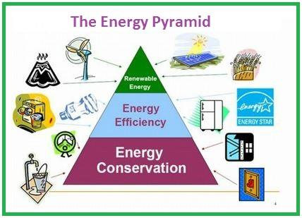 What to Know About Home Energy Efficiency
