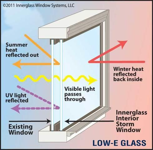 """The New Solar \""""Fresh Air\"""" Skylight by Velux - Image 2"""