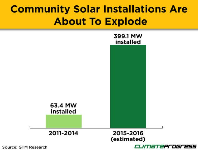communitysolar1
