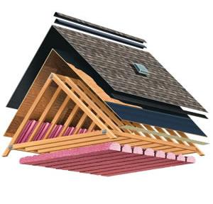 The Total Protection Roofing System