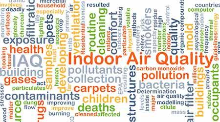 What is IAQ ( Indoor Air Quality)?