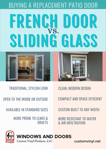 French Door Vs Slider How To Pick Your Perfect Patio News