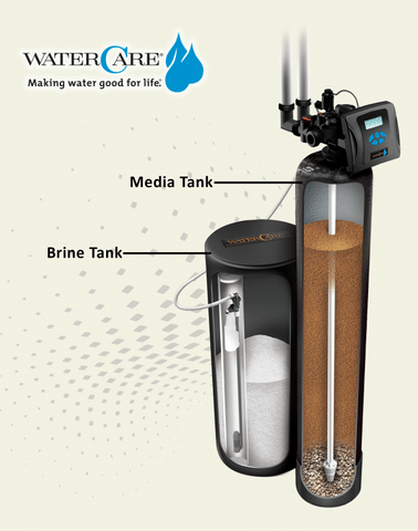 Media and Brine Tank