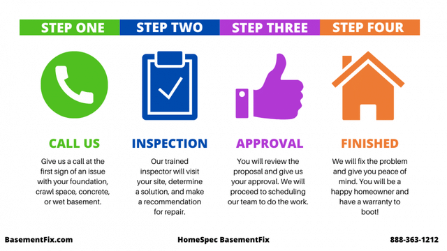 Why Taking a Custom Approach to Repairing Your Home is Important