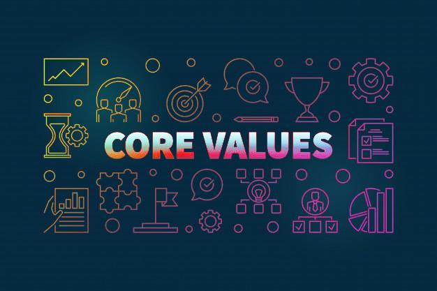 Level Creek Property Restoration : Core Values
