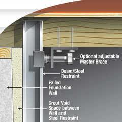 Steel Beam Vertical Wall Restraint