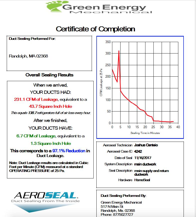 AeroSeal Duct Leakage Report