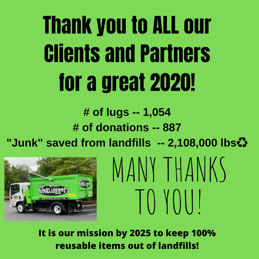Thank you to ALL our Clients and Partners for a great 2020!