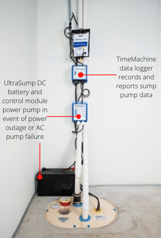 Track Sump Pump Data, Leader Basement Systems Sterling Ma